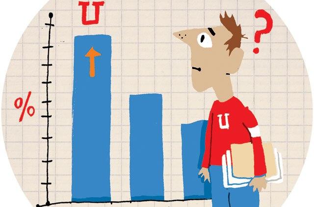 xếp hạng đại học a2