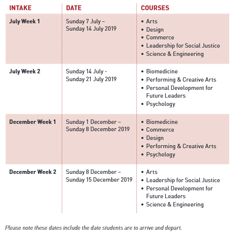YLP DATE 2019